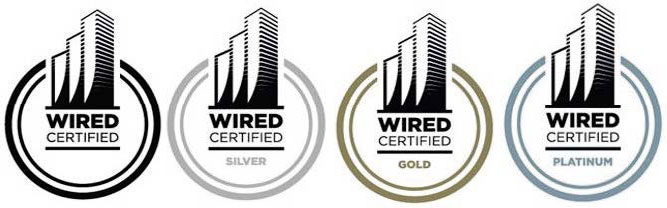 Wired Certifications Levels